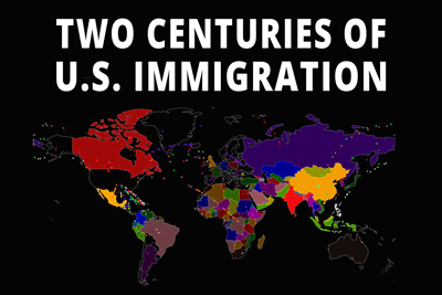 Two-Centuries-of-US-Immigration-A