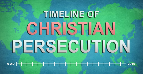 Christian-Timeline-of-Persecution-repair