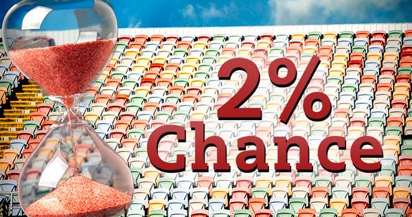 2-Percent-Chance-Banner_600xcc