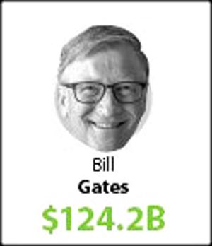 Bill-Gates_300x
