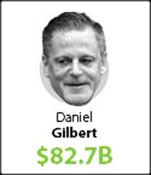 Daniel-Gilbert