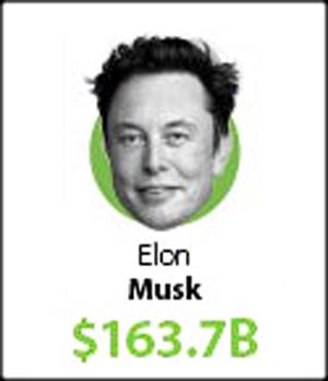 Elon-Musk_300x