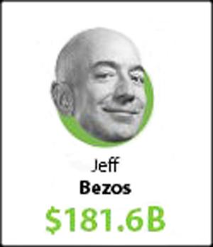 Jeff-Bezos_300x