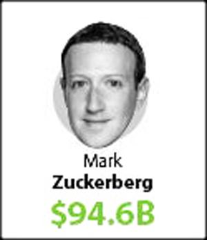 Mark-Zuckerberg_300x