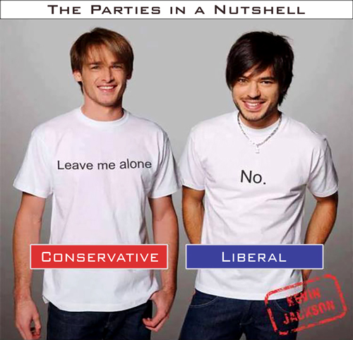 The-Parties-in-a-Nutshell