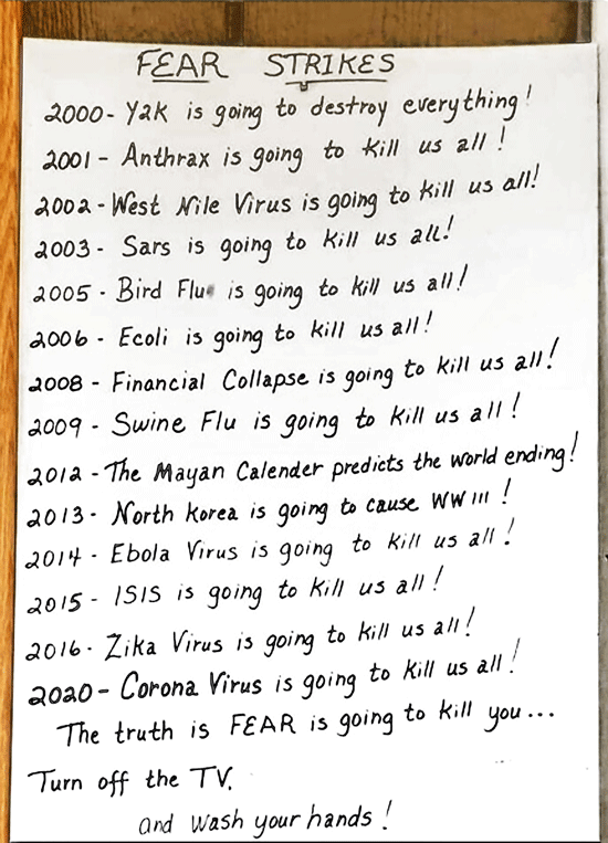 List-of-fears-through-the-years550x