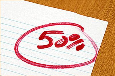 50-percent_400x